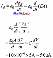 MP Board 12th Physics Important Questions Chapter 8 Electromagnetic Waves 6