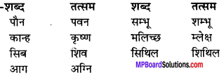 MP Board Class 11th Hindi Swati Solutions पद्य Chapter 6 शौर्य और देश प्रेम img-1