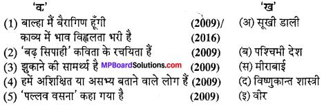 MP Board Class 12th Hindi Swati Solutions पद्य महत्त्वपूर्ण वस्तुनिष्ठ प्रश्न img-1