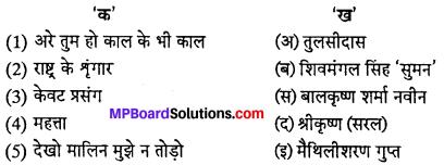 MP Board Class 12th Hindi Swati Solutions पद्य महत्त्वपूर्ण वस्तुनिष्ठ प्रश्न img-3