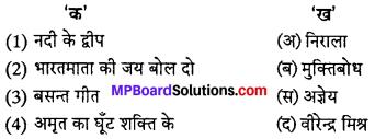 MP Board Class 12th Hindi Swati Solutions पद्य महत्त्वपूर्ण वस्तुनिष्ठ प्रश्न img-4