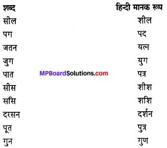 MP Board Class 12th Hindi Swati Solutions पद्य Chapter 1 भक्ति काव्य img-1