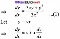 MP Board Class 12th Maths Important Questions Chapter 9 Differential Equations