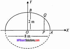 MP Board Class 11th Maths Important Questions Chapter 11 Conic Sections 12