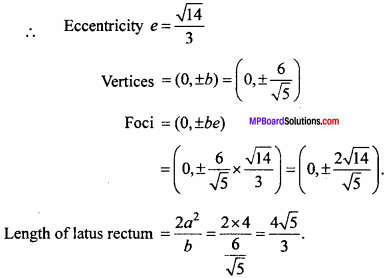 MP Board Class 11th Maths Important Questions Chapter 11 Conic Sections 14