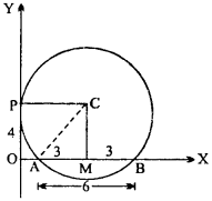 MP Board Class 11th Maths Important Questions Chapter 11 Conic Sections 3