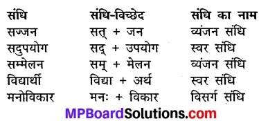 MP Board Class 10th Hindi Vasanti Solutions Chapter 13 समय नहीं मिला img-1
