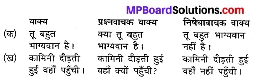 MP Board Class 10th Hindi Vasanti Solutions Chapter 15 माटी वाली img-2