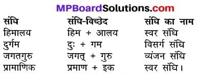 Mp Board Solution Hindi Class 10th