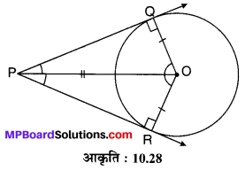 MP Board Class 10th Maths Solutions Chapter 10 वृत्त Additional Questions 12