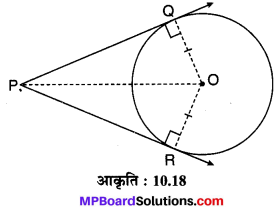 MP Board Class 10th Maths Solutions Chapter 10 वृत्त Additional Questions 2