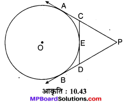 MP Board Class 10th Maths Solutions Chapter 10 वृत्त Additional Questions 28