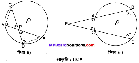 MP Board Class 10th Maths Solutions Chapter 10 वृत्त Additional Questions 3