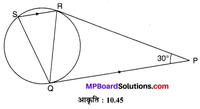 MP Board Class 10th Maths Solutions Chapter 10 वृत्त Additional Questions 30