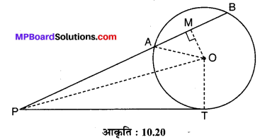 MP Board Class 10th Maths Solutions Chapter 10 वृत्त Additional Questions 4