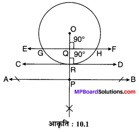 MP Board Class 10th Maths Solutions Chapter 10 वृत्त Ex 10.1 1