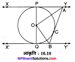 MP Board Class 10th Maths Solutions Chapter 10 वृत्त Ex 10.2 12