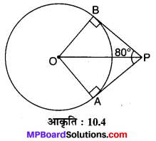 MP Board Class 10th Maths Solutions Chapter 10 वृत्त Ex 10.2 4