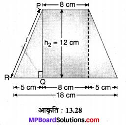 MP Board Class 10th Maths Solutions Chapter 13 पृष्ठीय क्षेत्रफल एवं आयतन Ex 13.5 5