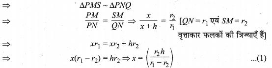 MP Board Class 10th Maths Solutions Chapter 13 पृष्ठीय क्षेत्रफल एवं आयतन Ex 13.5 7