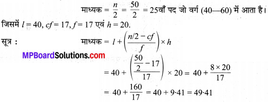 MP Board Class 10th Maths Solutions Chapter 14 सांख्यिकी Additional Questions 21