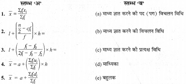 MP Board Class 10th Maths Solutions Chapter 14 सांख्यिकी Additional Questions 55