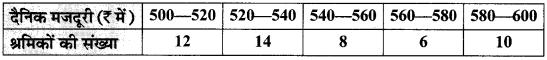 MP Board Class 10th Maths Solutions Chapter 14 सांख्यिकी Ex 14.1 3
