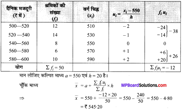 MP Board Class 10th Maths Solutions Chapter 14 सांख्यिकी Ex 14.1 4
