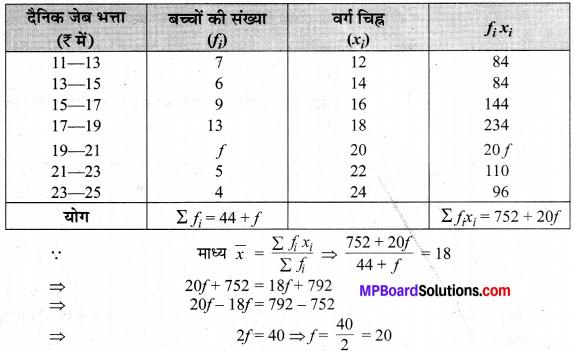 MP Board Class 10th Maths Solutions Chapter 14 सांख्यिकी Ex 14.1 6