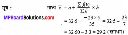 MP Board Class 10th Maths Solutions Chapter 14 सांख्यिकी Ex 14.2 11