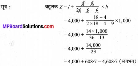 MP Board Class 10th Maths Solutions Chapter 14 सांख्यिकी Ex 14.2 13