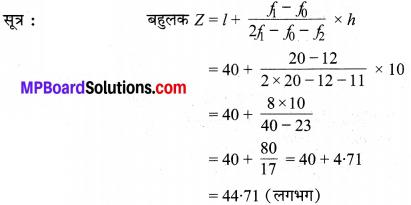 MP Board Class 10th Maths Solutions Chapter 14 सांख्यिकी Ex 14.2 15