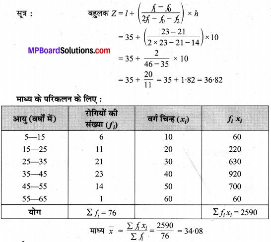 MP Board Class 10th Maths Solutions Chapter 14 सांख्यिकी Ex 14.2 2
