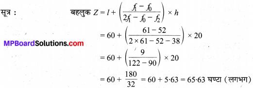 MP Board Class 10th Maths Solutions Chapter 14 सांख्यिकी Ex 14.2 4