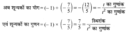 MP Board Class 10th Maths Solutions Chapter 2 बहुपद Additional Questions 7