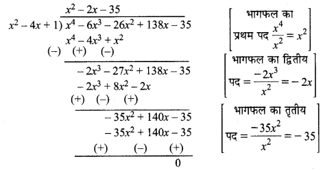 MP Board Class 10th Maths Solutions Chapter 2 बहुपद Ex 2.4 5