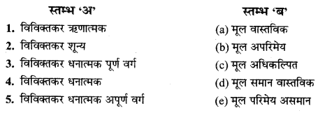 MP Board Class 10th Maths Solutions Chapter 4 द्विघात समीकरण Additional Questions 29
