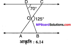MP Board Class 10th Maths Solutions Chapter 6 त्रिभुज Ex 6.3 6