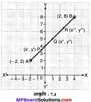 MP Board Class 10th Maths Solutions Chapter 7 निर्देशांक ज्यामिति Ex 7.2 12