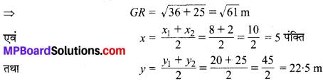 MP Board Class 10th Maths Solutions Chapter 7 निर्देशांक ज्यामिति Ex 7.2 7