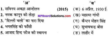 MP Board Class 10th Social Science Solutions Chapter 9 स्वतन्त्रता आन्दोलन से सम्बन्धित घटनाएँ 1