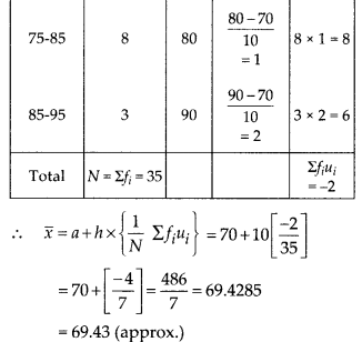 MP Board Class 10th Maths Solutions Chapter 14 Statistics Ex 14.1 19