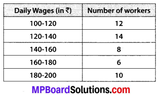 MP Board Class 10th Maths Solutions Chapter 14 Statistics Ex 14.1 3