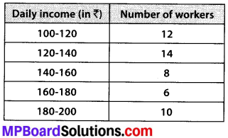 MP Board Class 10th Maths Solutions Chapter 14 Statistics Ex 14.4 1