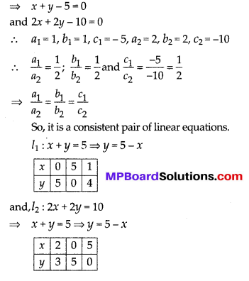 MP Board Class 10th Maths Solutions Chapter 3 Pair of Linear Equations in Two Variables Ex 3.2 14