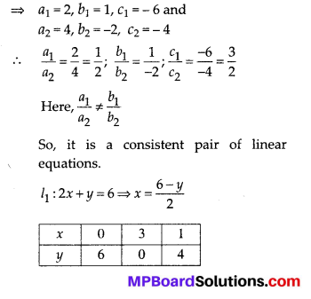 MP Board Class 10th Maths Solutions Chapter 3 Pair of Linear Equations in Two Variables Ex 3.2 17