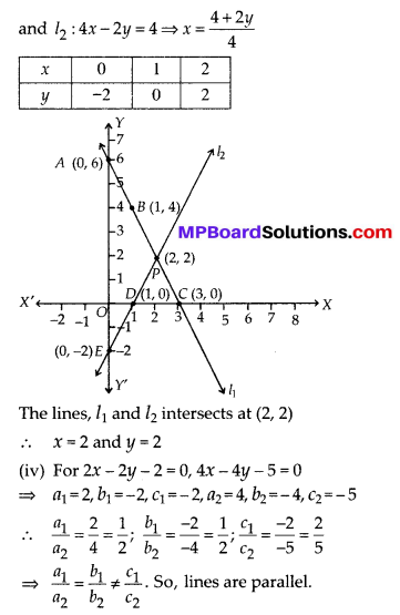 MP Board Class 10th Maths Solutions Chapter 3 Pair of Linear Equations in Two Variables Ex 3.2 18