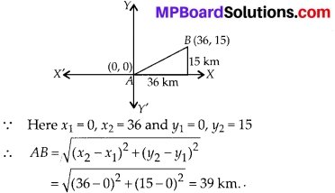MP Board Class 10th Maths Solutions Chapter 7 Coordinate Geometry Ex 7.1 5
