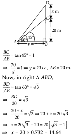 MP Board Class 10th Maths Solutions Chapter 9 Some Applications of Trigonometry Ex 9.1 9