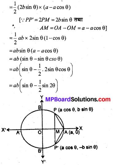 MP Board Class 12th Maths Book Solutions Chapter 6 अवकलज के अनुप्रयोग विविध प्रश्नावली 13